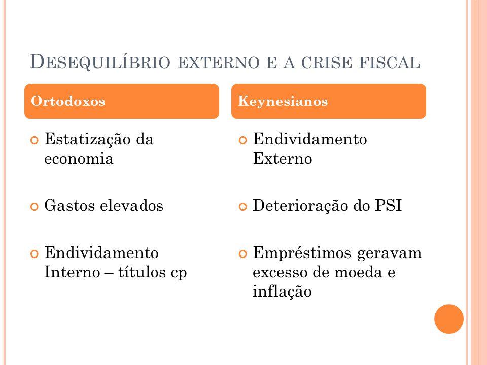 Desequilíbrio externo e a crise fiscal
