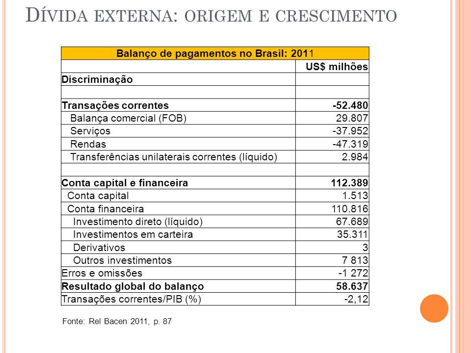 Balanço de pagamentos no Brasil: 2011