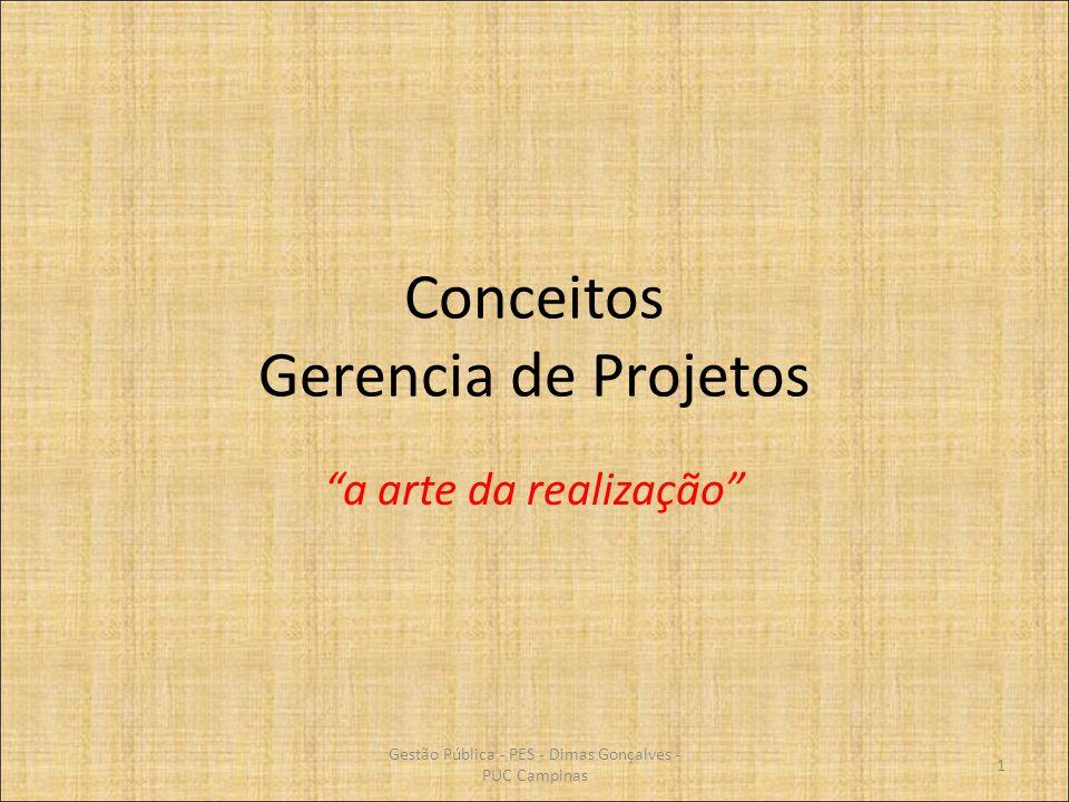 Conceitos Gerencia de Projetos