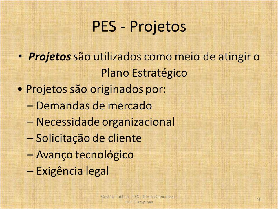 PES - Projetos Projetos são utilizados como meio de atingir o
