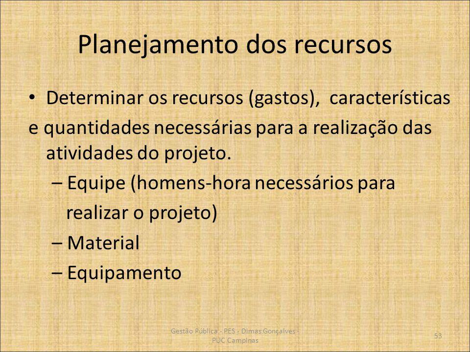 Planejamento dos recursos