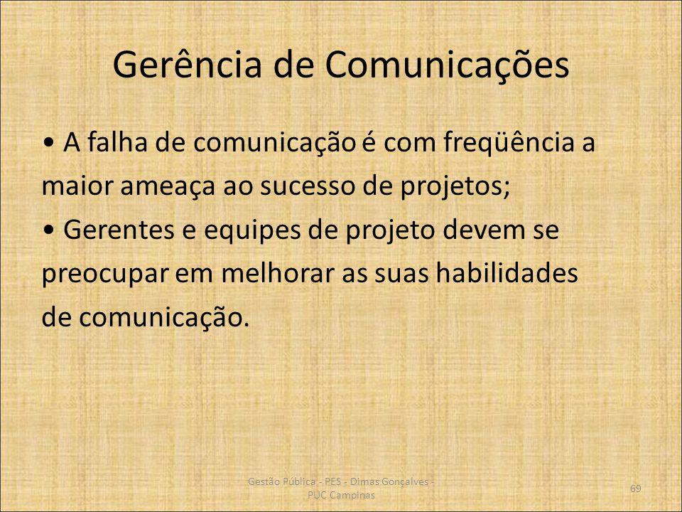 Gerência de Comunicações