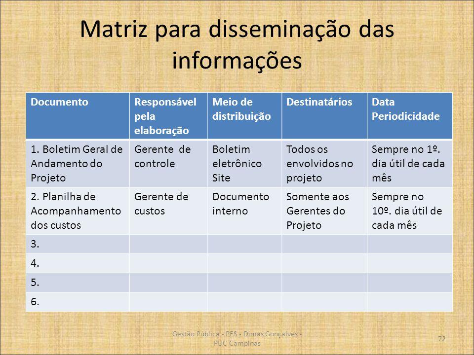 Matriz para disseminação das informações