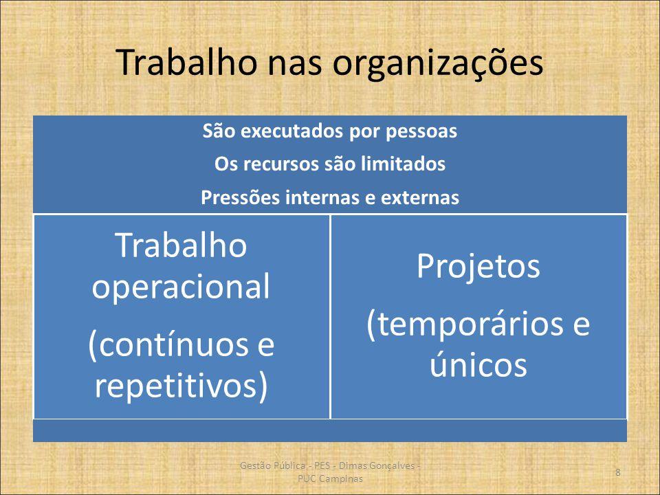 Trabalho nas organizações