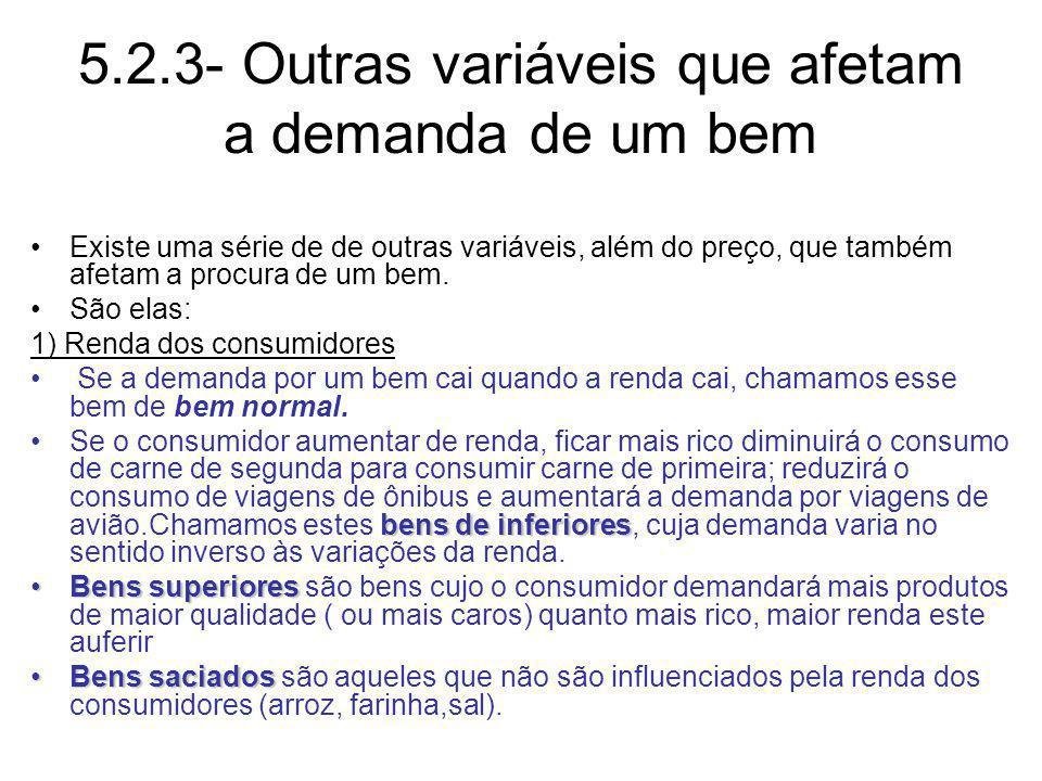 5.2.3- Outras variáveis que afetam a demanda de um bem