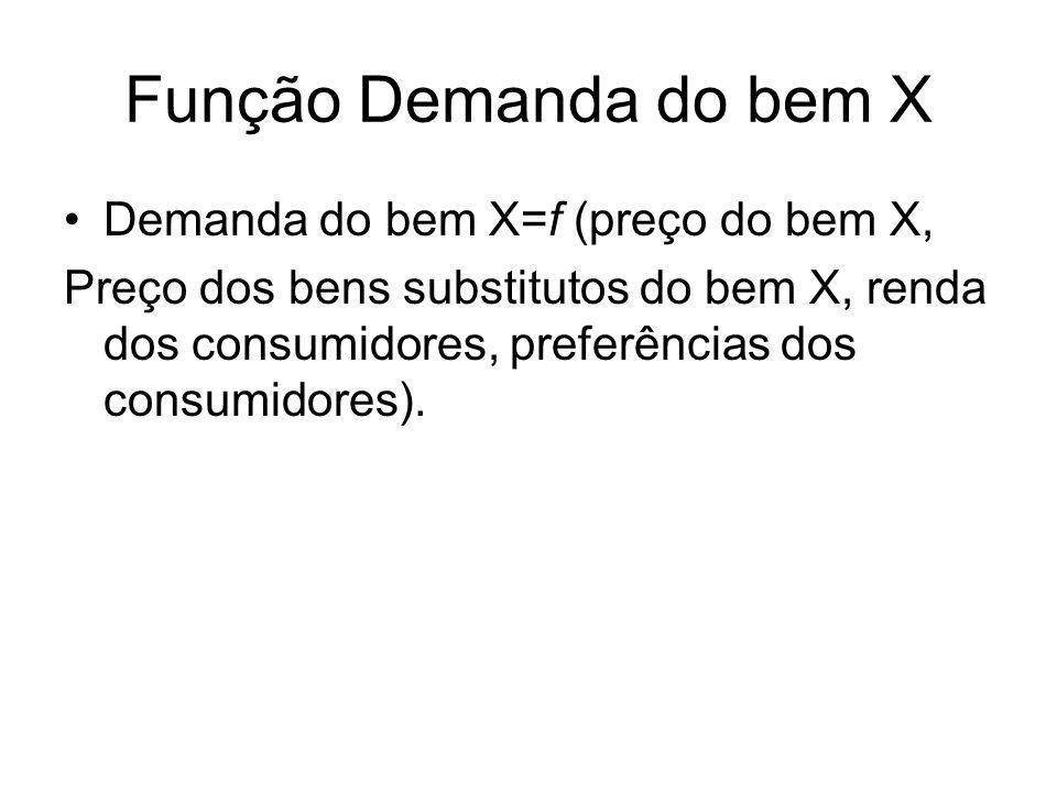 Função Demanda do bem X Demanda do bem X=f (preço do bem X,
