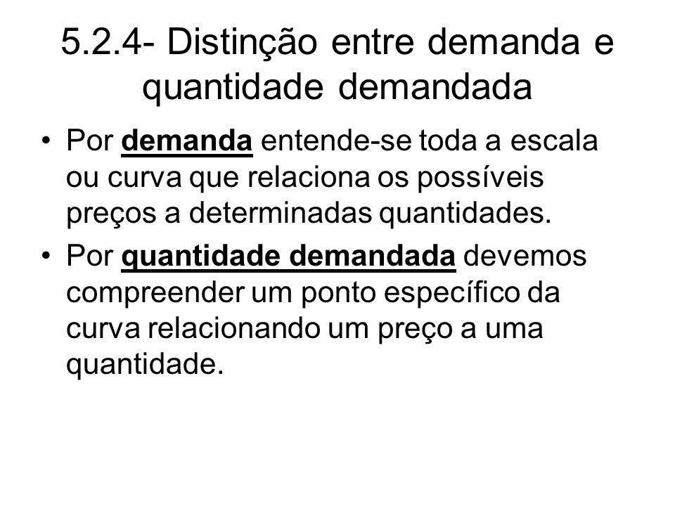 5.2.4- Distinção entre demanda e quantidade demandada