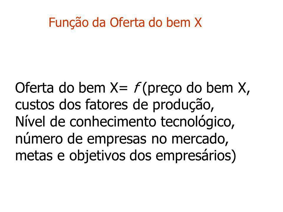 Oferta do bem X= f (preço do bem X, custos dos fatores de produção,