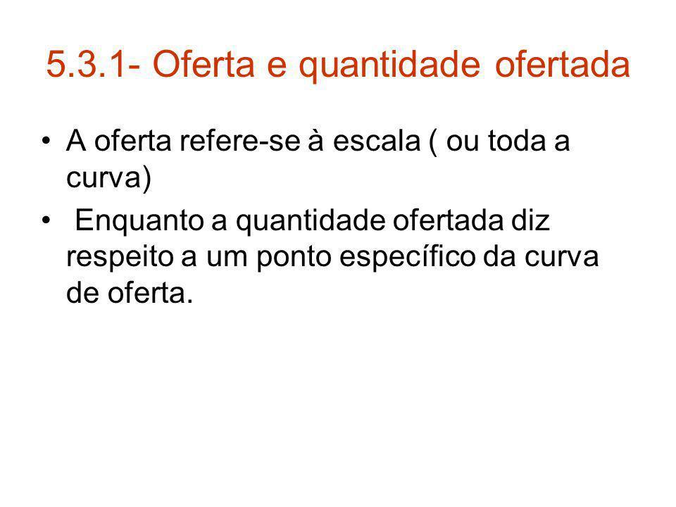 5.3.1- Oferta e quantidade ofertada