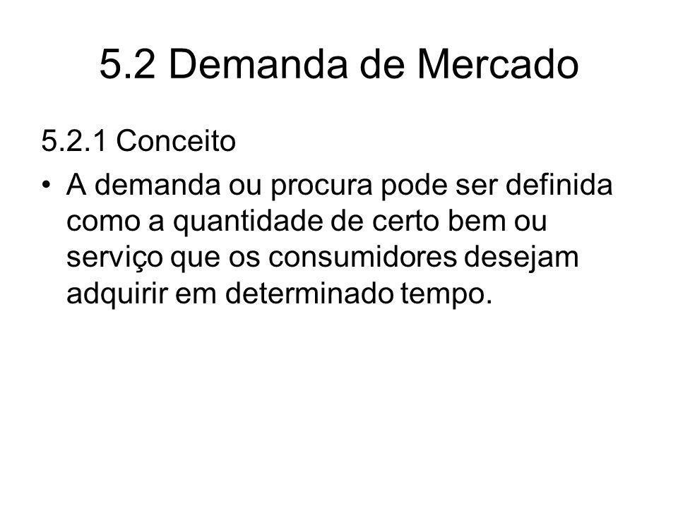 5.2 Demanda de Mercado 5.2.1 Conceito