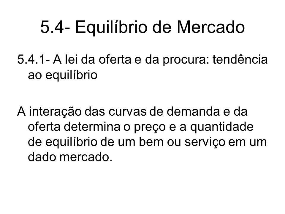 5.4- Equilíbrio de Mercado