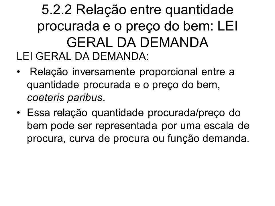 5.2.2 Relação entre quantidade procurada e o preço do bem: LEI GERAL DA DEMANDA