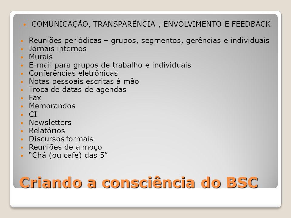 Criando a consciência do BSC