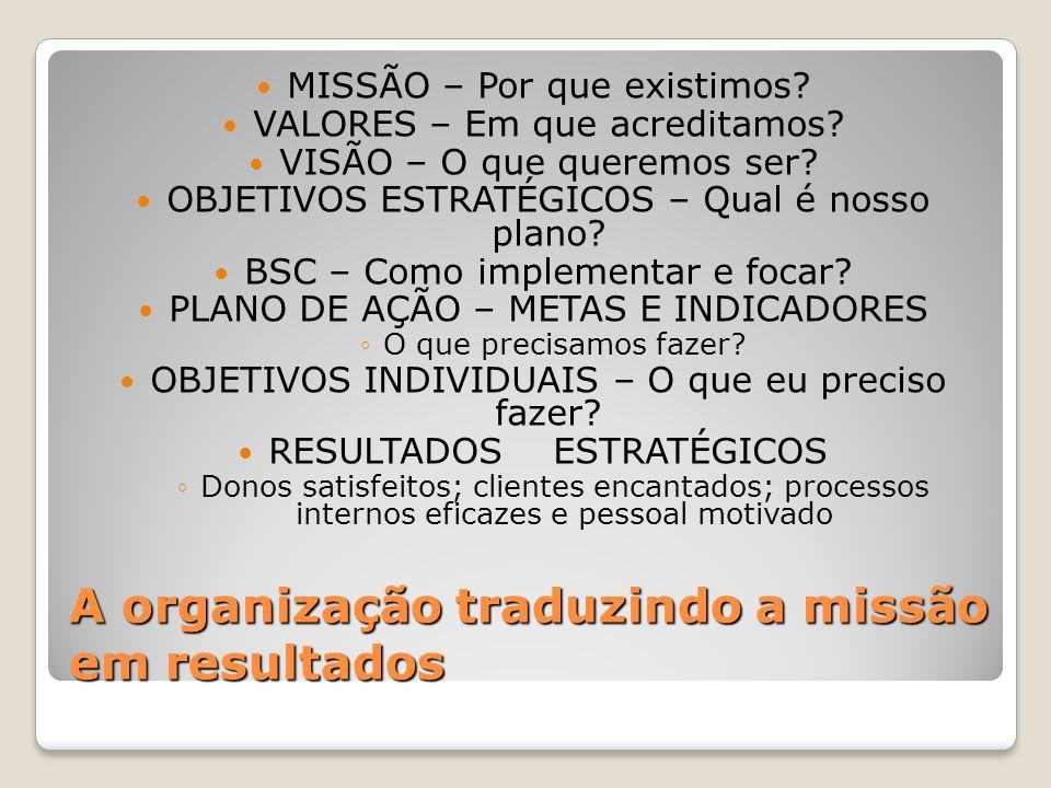 A organização traduzindo a missão em resultados