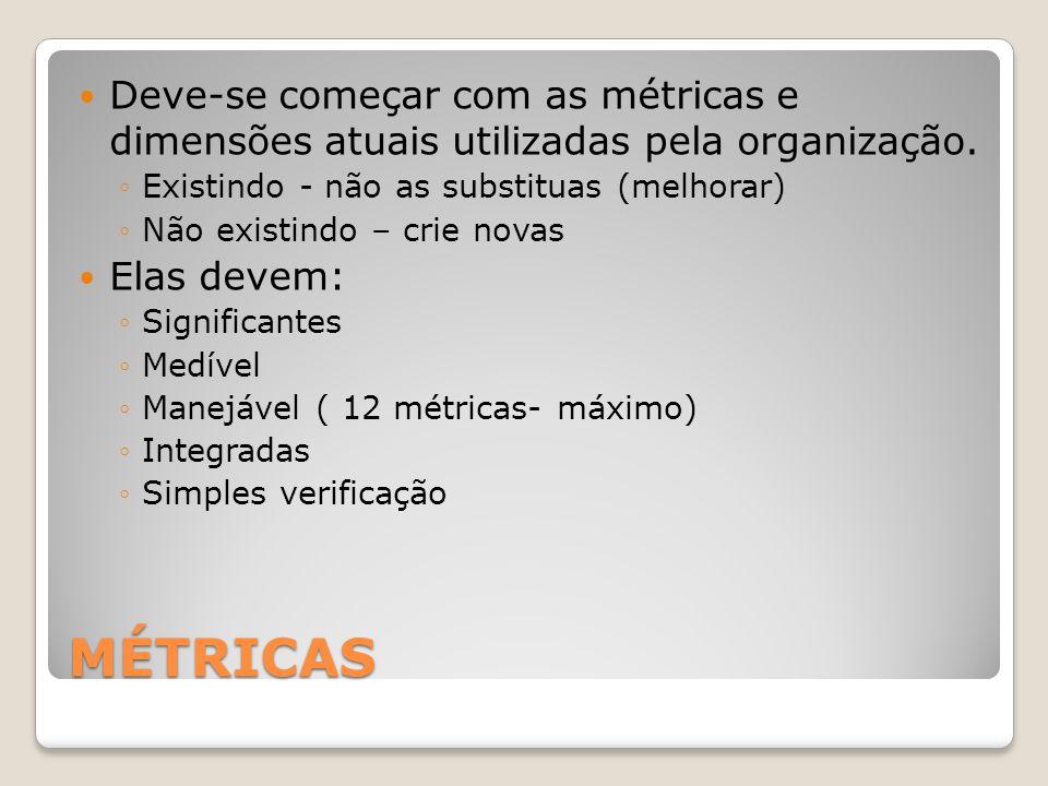 Deve-se começar com as métricas e dimensões atuais utilizadas pela organização.