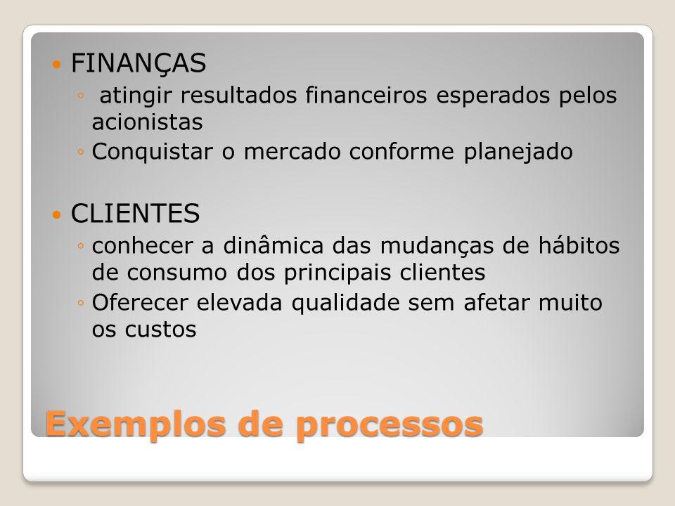 Exemplos de processos FINANÇAS CLIENTES
