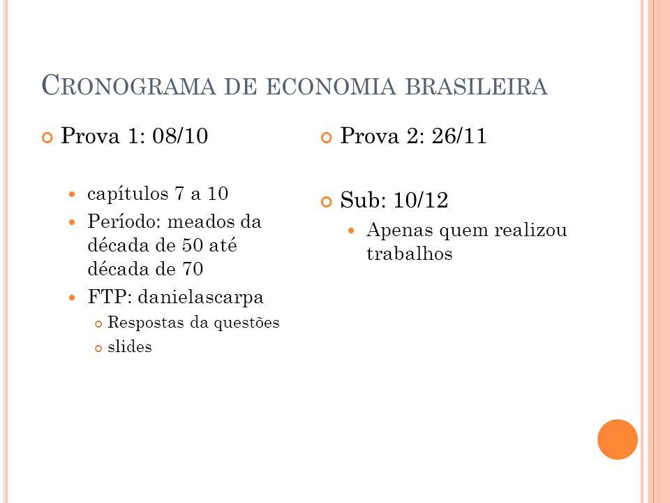 Cronograma de economia brasileira