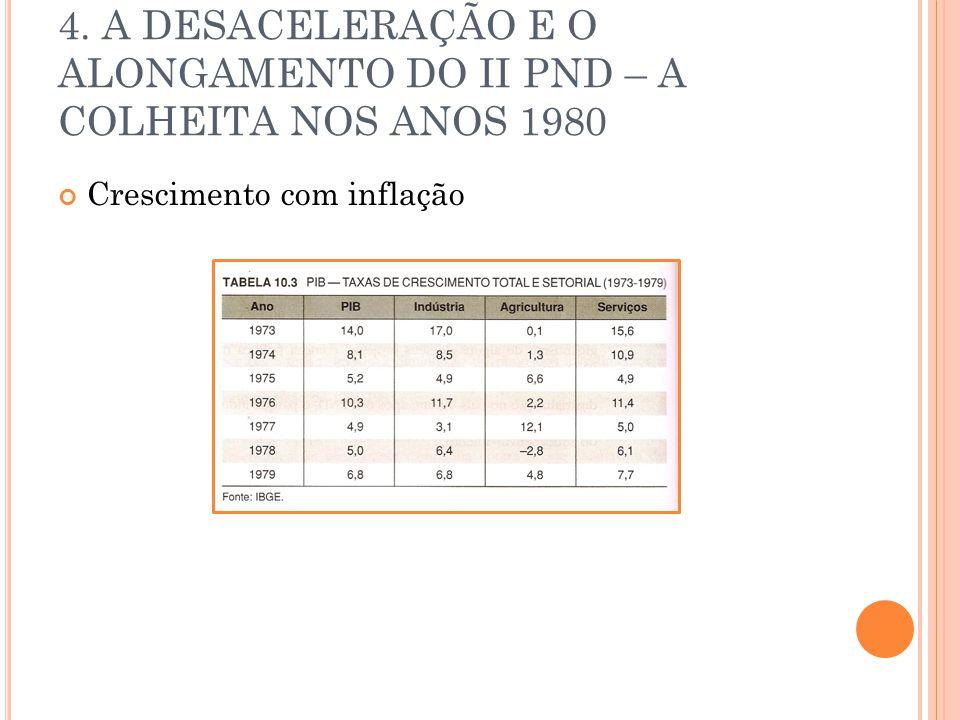 4. A DESACELERAÇÃO E O ALONGAMENTO DO II PND – A COLHEITA NOS ANOS 1980