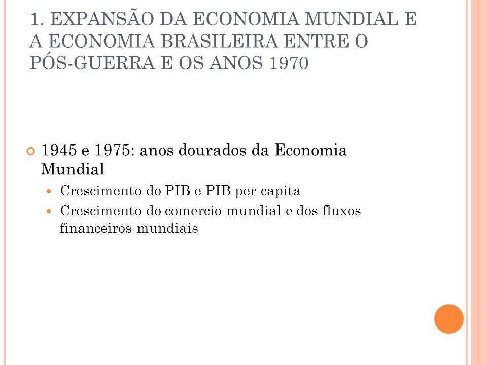 1. EXPANSÃO DA ECONOMIA MUNDIAL E A ECONOMIA BRASILEIRA ENTRE O PÓS-GUERRA E OS ANOS 1970