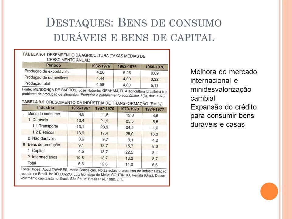 Destaques: Bens de consumo duráveis e bens de capital