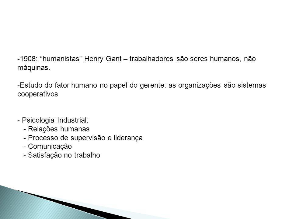 1908: humanistas Henry Gant – trabalhadores são seres humanos, não máquinas.