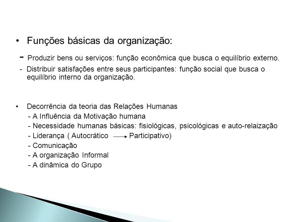Funções básicas da organização: