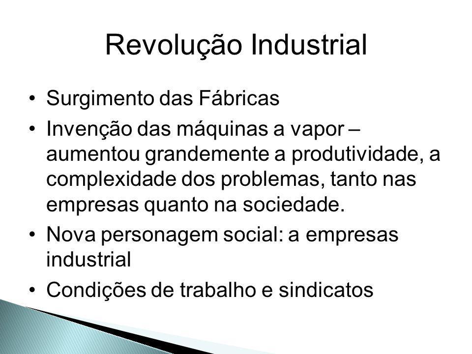 Revolução Industrial Surgimento das Fábricas