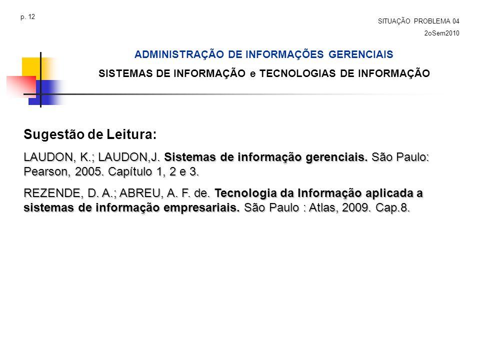 p. 12 SITUAÇÃO PROBLEMA 04. 2oSem2010. ADMINISTRAÇÃO DE INFORMAÇÕES GERENCIAIS. SISTEMAS DE INFORMAÇÃO e TECNOLOGIAS DE INFORMAÇÃO.