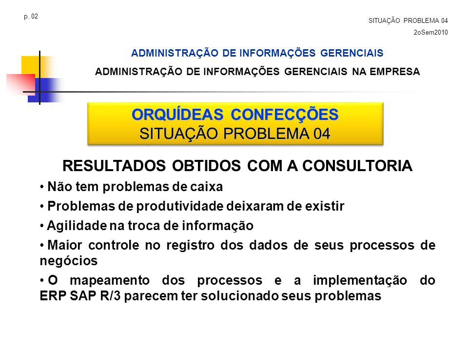 ORQUÍDEAS CONFECÇÕES RESULTADOS OBTIDOS COM A CONSULTORIA