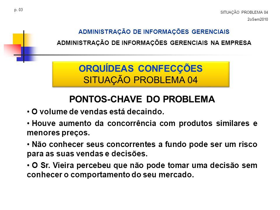 ORQUÍDEAS CONFECÇÕES PONTOS-CHAVE DO PROBLEMA