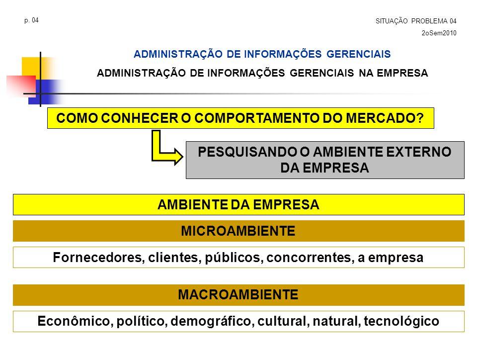 COMO CONHECER O COMPORTAMENTO DO MERCADO