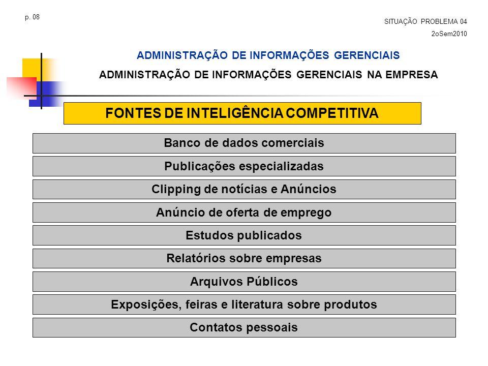 FONTES DE INTELIGÊNCIA COMPETITIVA