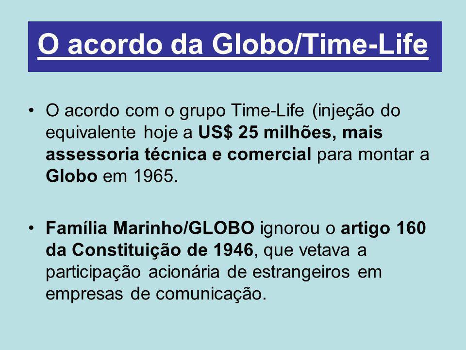 O acordo da Globo/Time-Life