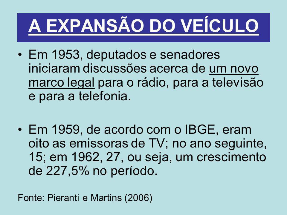 A EXPANSÃO DO VEÍCULO