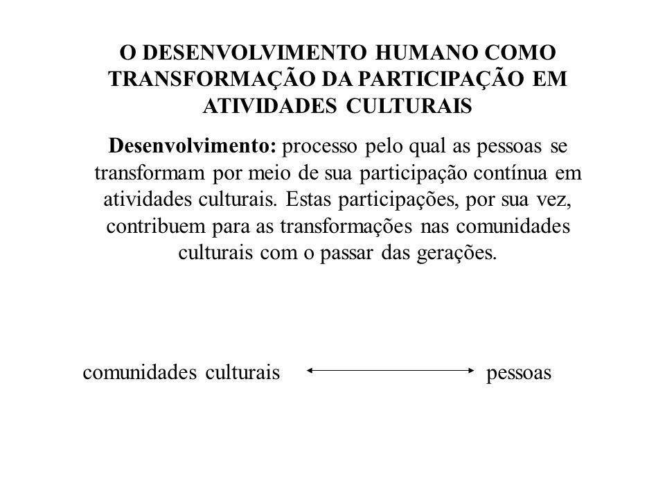 O DESENVOLVIMENTO HUMANO COMO TRANSFORMAÇÃO DA PARTICIPAÇÃO EM ATIVIDADES CULTURAIS