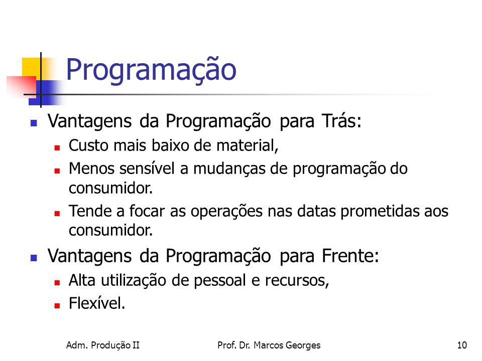 Programação Vantagens da Programação para Trás: