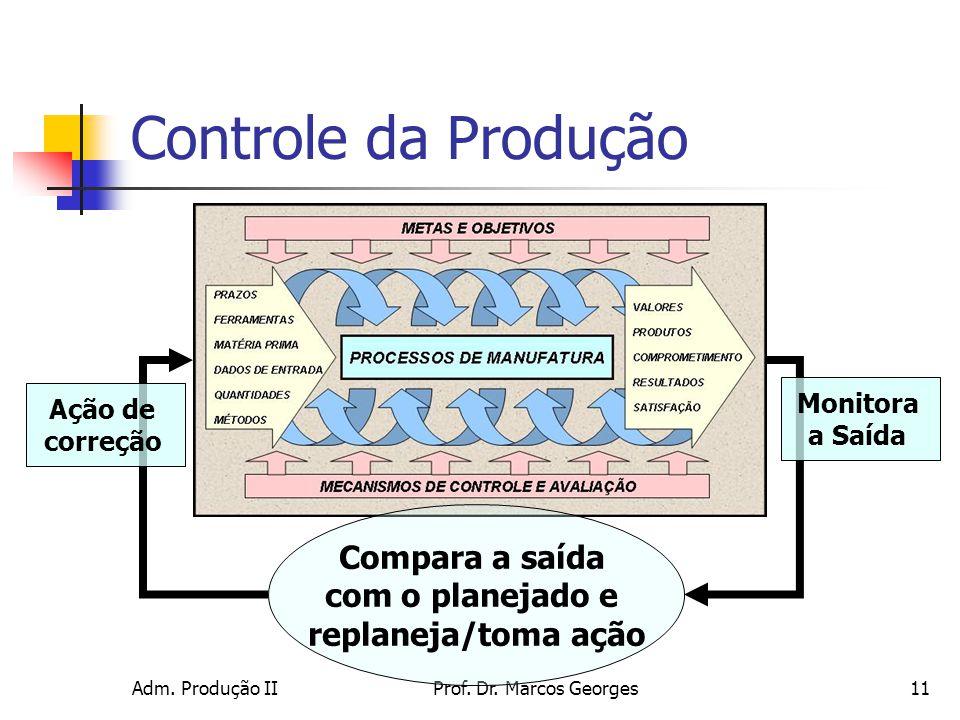 Controle da Produção Compara a saída com o planejado e