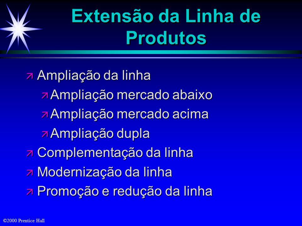 Extensão da Linha de Produtos