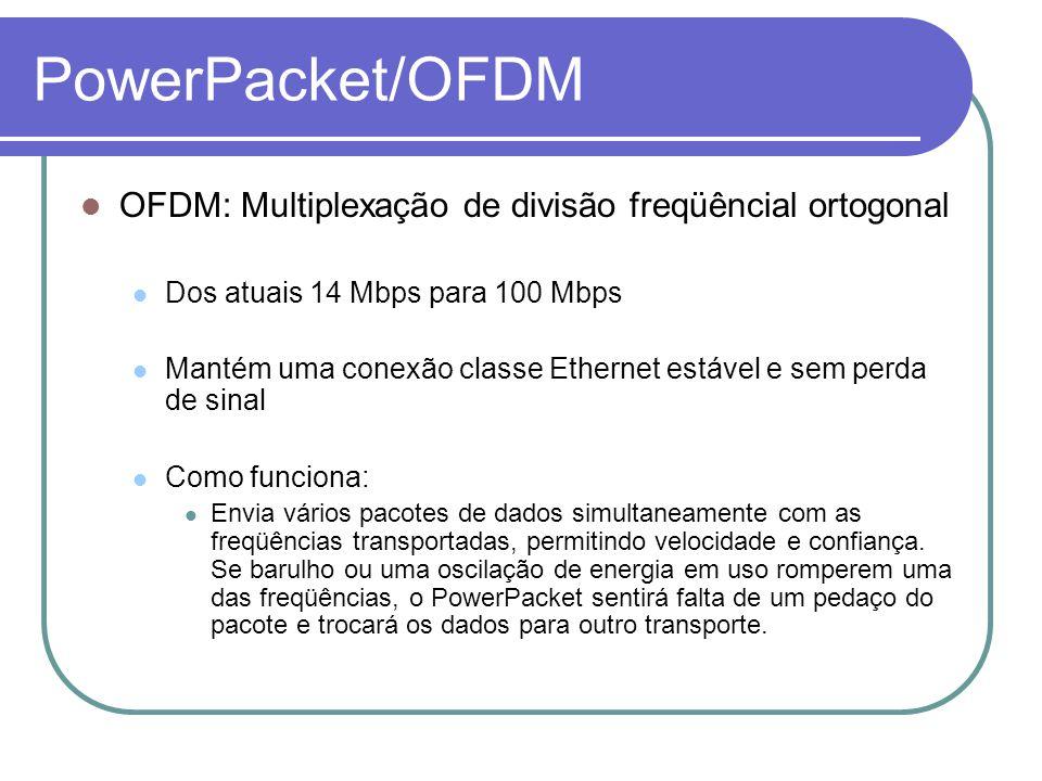PowerPacket/OFDM OFDM: Multiplexação de divisão freqüêncial ortogonal