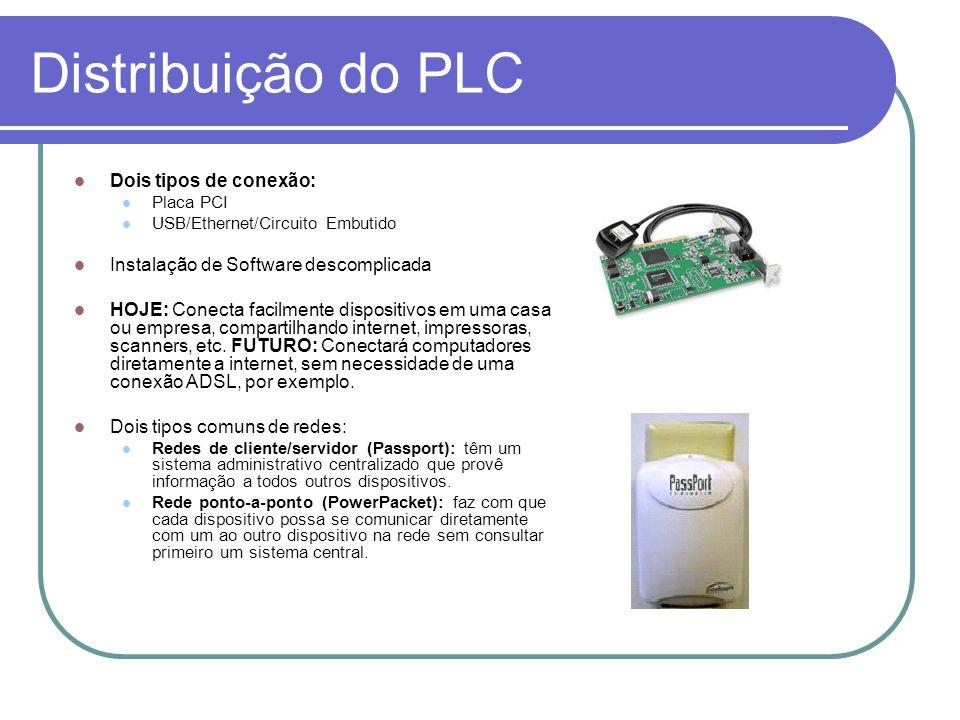 Distribuição do PLC Dois tipos de conexão: