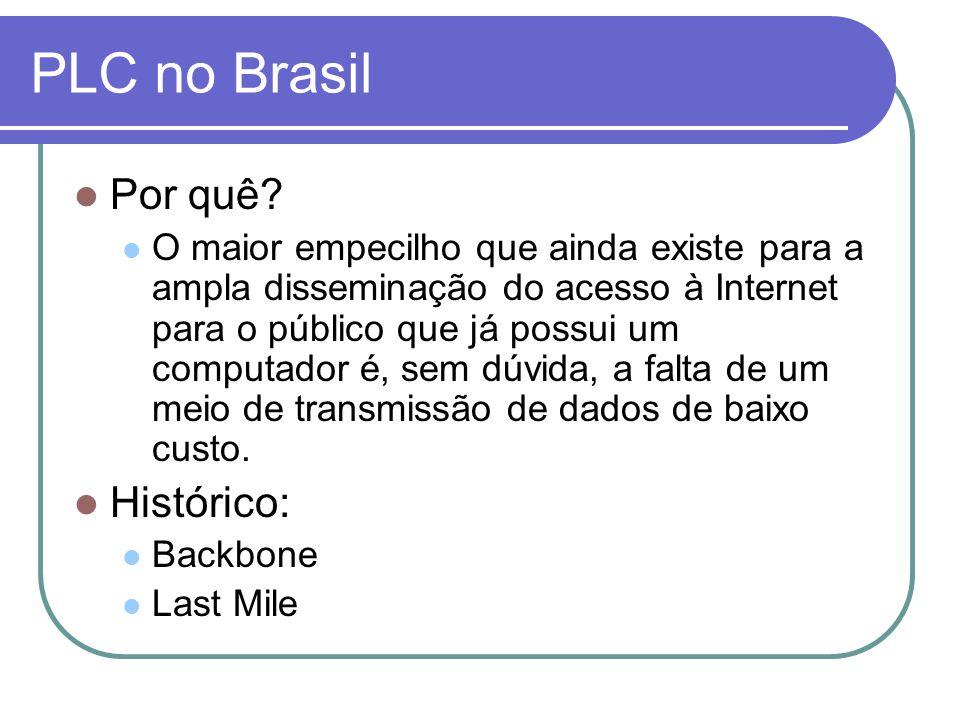 PLC no Brasil Por quê Histórico: