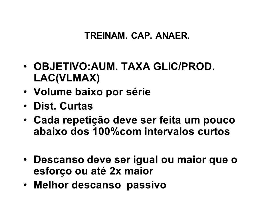 OBJETIVO:AUM. TAXA GLIC/PROD. LAC(VLMAX) Volume baixo por série
