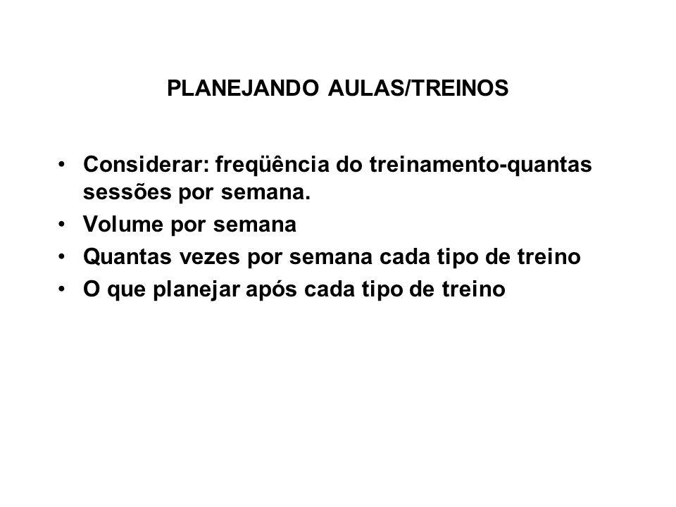 PLANEJANDO AULAS/TREINOS