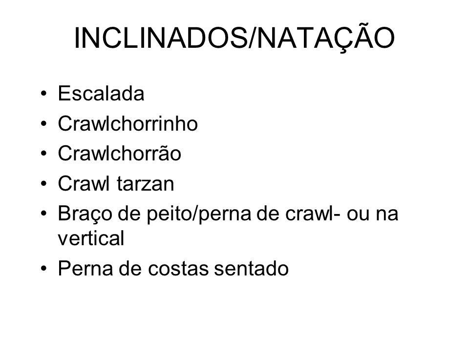 INCLINADOS/NATAÇÃO Escalada Crawlchorrinho Crawlchorrão Crawl tarzan