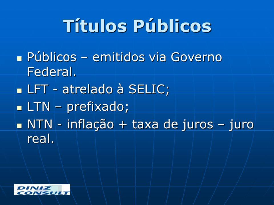 Títulos Públicos Públicos – emitidos via Governo Federal.
