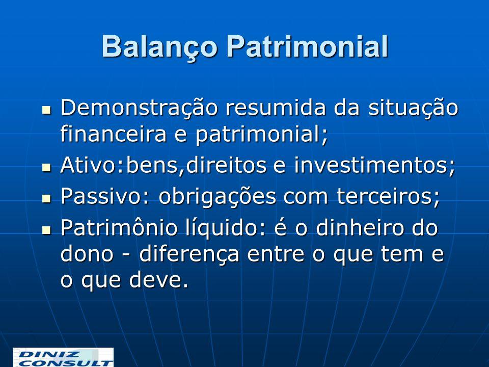 Balanço Patrimonial Demonstração resumida da situação financeira e patrimonial; Ativo:bens,direitos e investimentos;