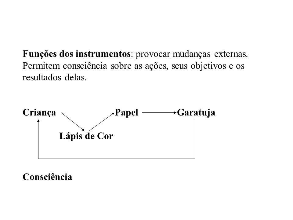 Funções dos instrumentos: provocar mudanças externas