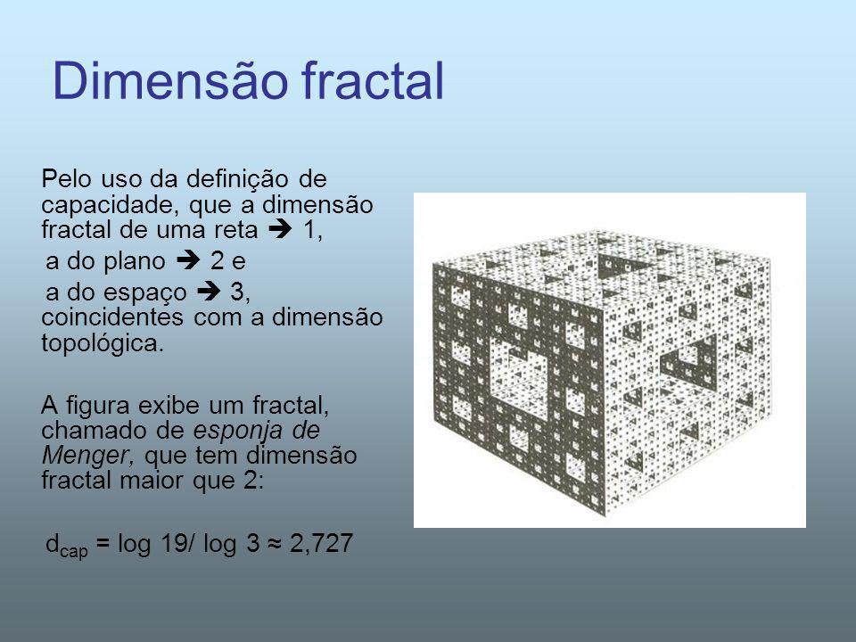 Dimensão fractal a do plano  2 e