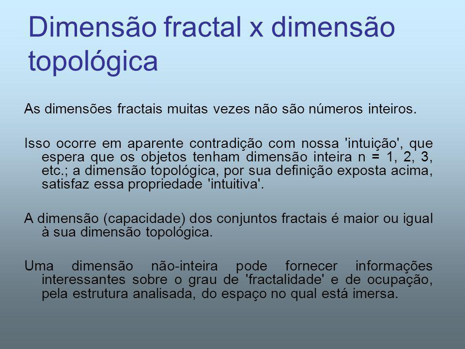 Dimensão fractal x dimensão topológica