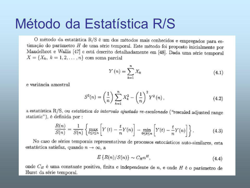 Método da Estatística R/S